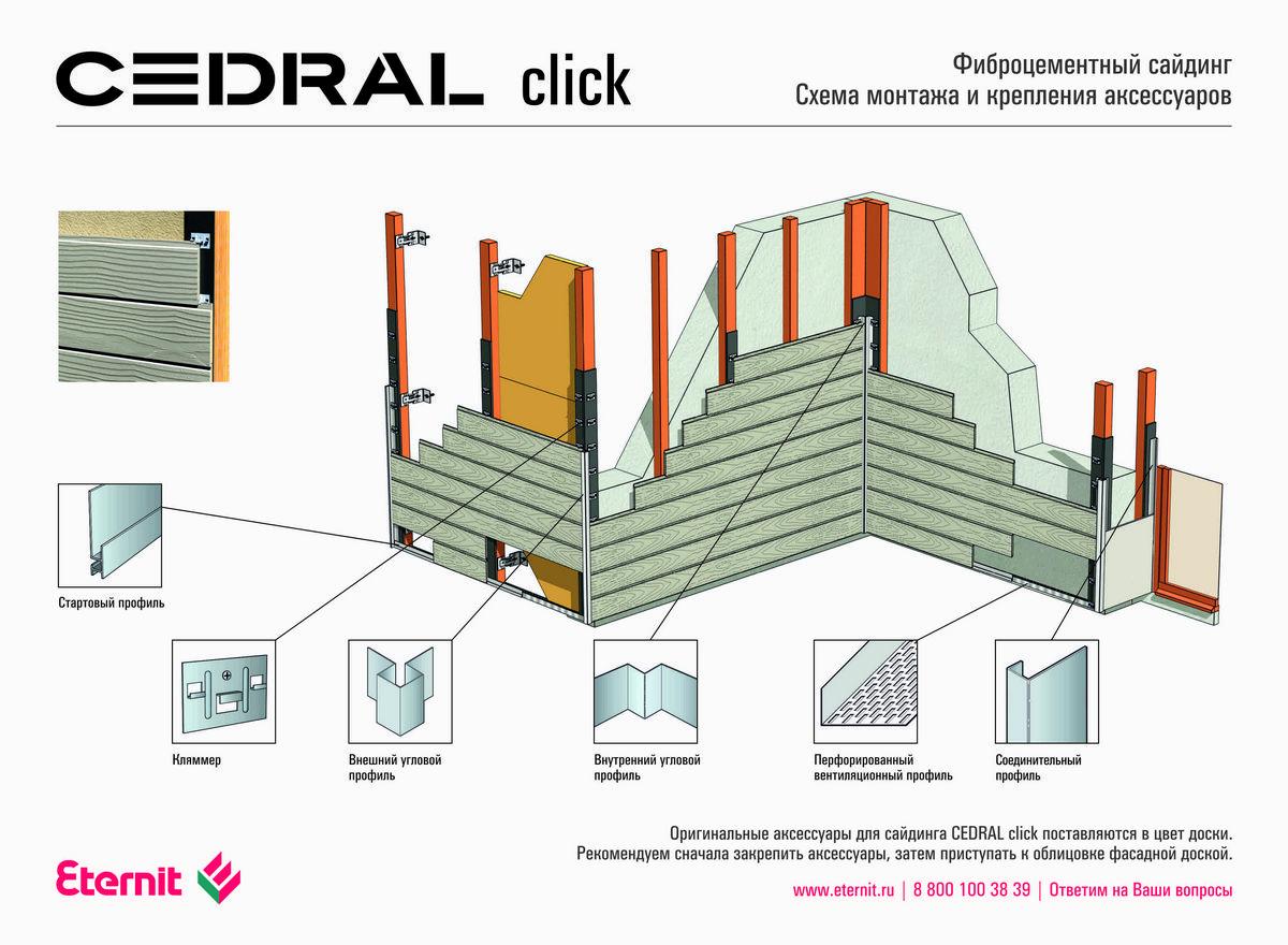 cedral click. Black Bedroom Furniture Sets. Home Design Ideas